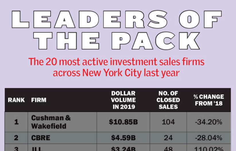 Ranking The Citys Leading Brokerages