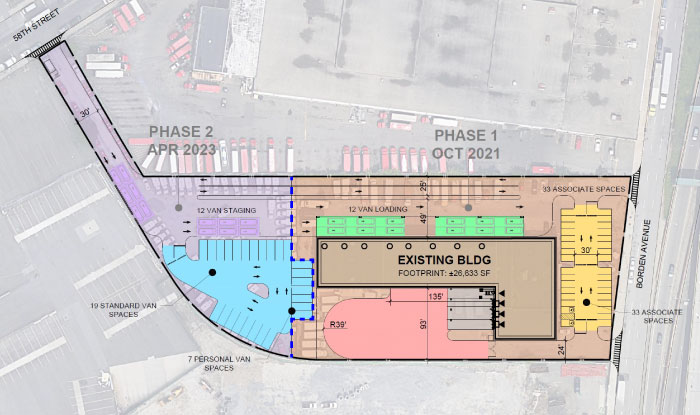 Potential Build-to-Suit-Mile Distribution Facility