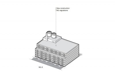 M1 3 Zoning Diagram
