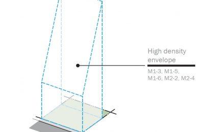 M1 High Density Envelope